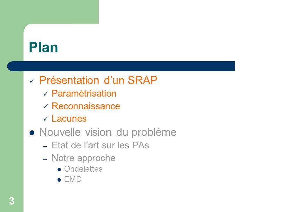 3 Plan Présentation dun SRAP Paramétrisation Reconnaissance Lacunes Nouvelle vision du problème – Etat de lart sur les PAs – Notre approche Ondelettes