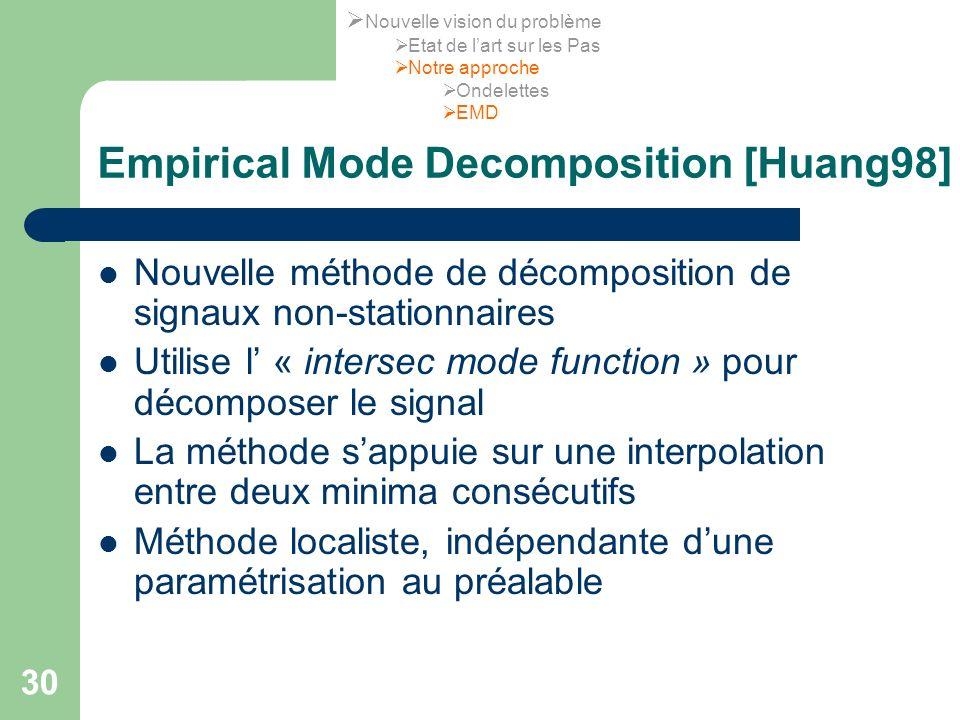 30 Empirical Mode Decomposition [Huang98] Nouvelle méthode de décomposition de signaux non-stationnaires Utilise l « intersec mode function » pour déc