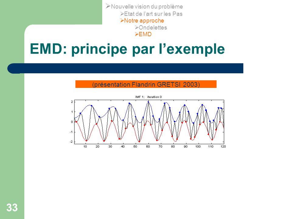 33 EMD: principe par lexemple (présentation Flandrin GRETSI 2003) Nouvelle vision du problème Etat de lart sur les Pas Notre approche Ondelettes EMD