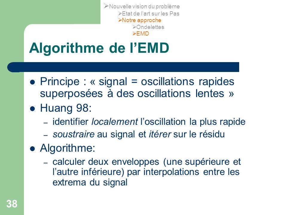 38 Algorithme de lEMD Principe : « signal = oscillations rapides superposées à des oscillations lentes » Huang 98: – identifier localement loscillation la plus rapide – soustraire au signal et itérer sur le résidu Algorithme: – calculer deux enveloppes (une supérieure et lautre inférieure) par interpolations entre les extrema du signal Nouvelle vision du problème Etat de lart sur les Pas Notre approche Ondelettes EMD