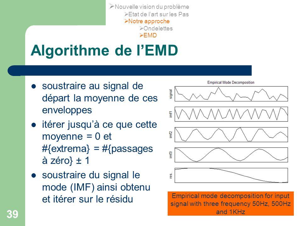 39 Algorithme de lEMD soustraire au signal de départ la moyenne de ces enveloppes itérer jusquà ce que cette moyenne = 0 et #{extrema} = #{passages à