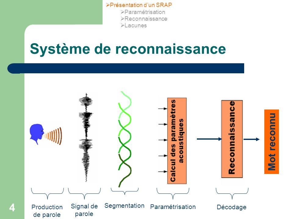 4 Système de reconnaissance Mot reconnu Production de parole Signal de parole Segmentation Paramétrisation Décodage Présentation dun SRAP Paramétrisation Reconnaissance Lacunes