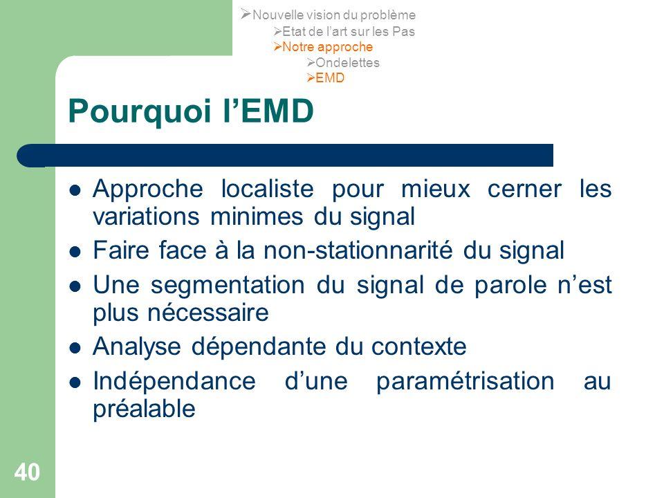 40 Pourquoi lEMD Approche localiste pour mieux cerner les variations minimes du signal Faire face à la non-stationnarité du signal Une segmentation du