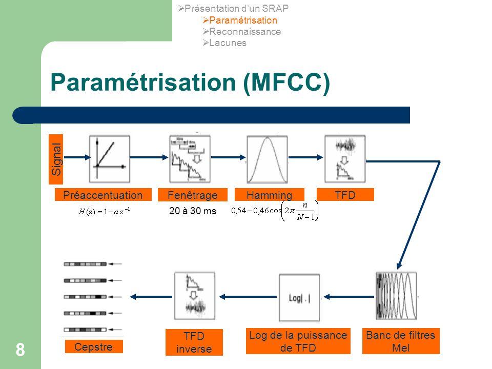 8 Paramétrisation (MFCC) Préaccentuation Signal Fenêtrage 20 à 30 ms HammingTFD Banc de filtres Mel Log de la puissance de TFD TFD inverse Cepstre Présentation dun SRAP Paramétrisation Reconnaissance Lacunes