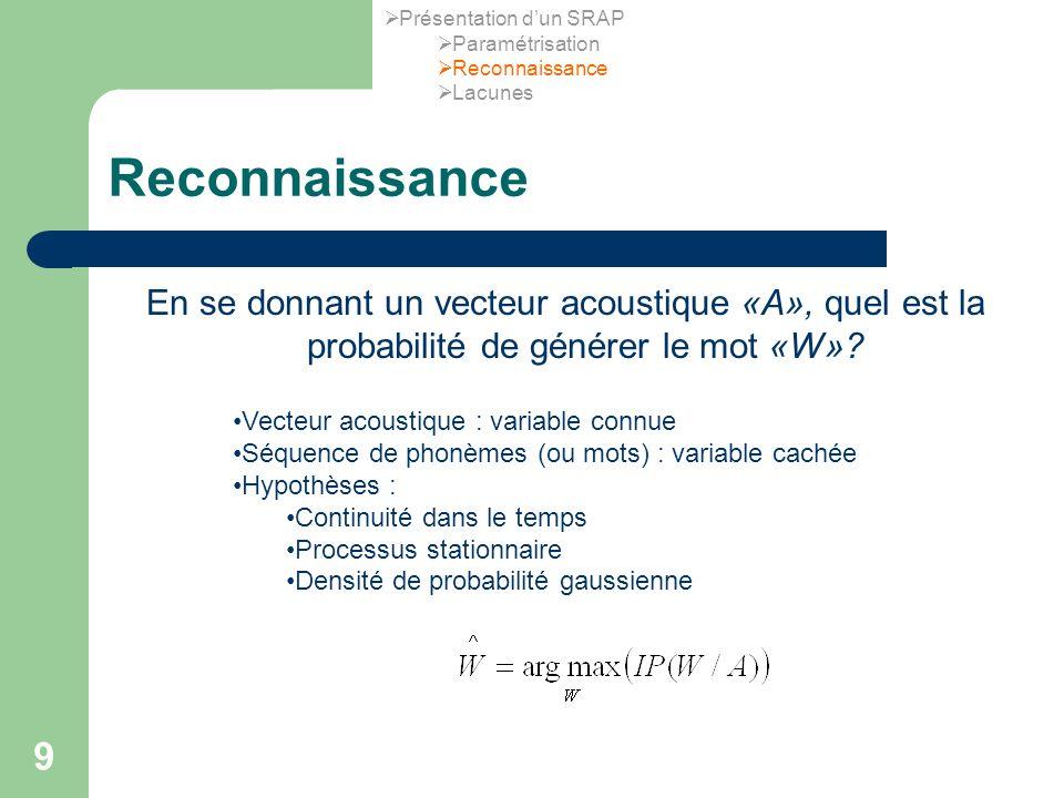 9 Reconnaissance En se donnant un vecteur acoustique «A», quel est la probabilité de générer le mot «W»? Vecteur acoustique : variable connue Séquence