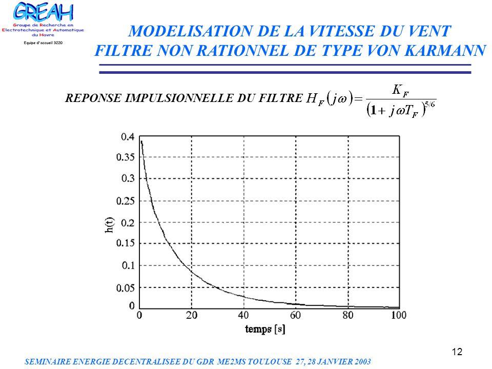 12 MODELISATION DE LA VITESSE DU VENT FILTRE NON RATIONNEL DE TYPE VON KARMANN REPONSE IMPULSIONNELLE DU FILTRE SEMINAIRE ENERGIE DECENTRALISEE DU GDR