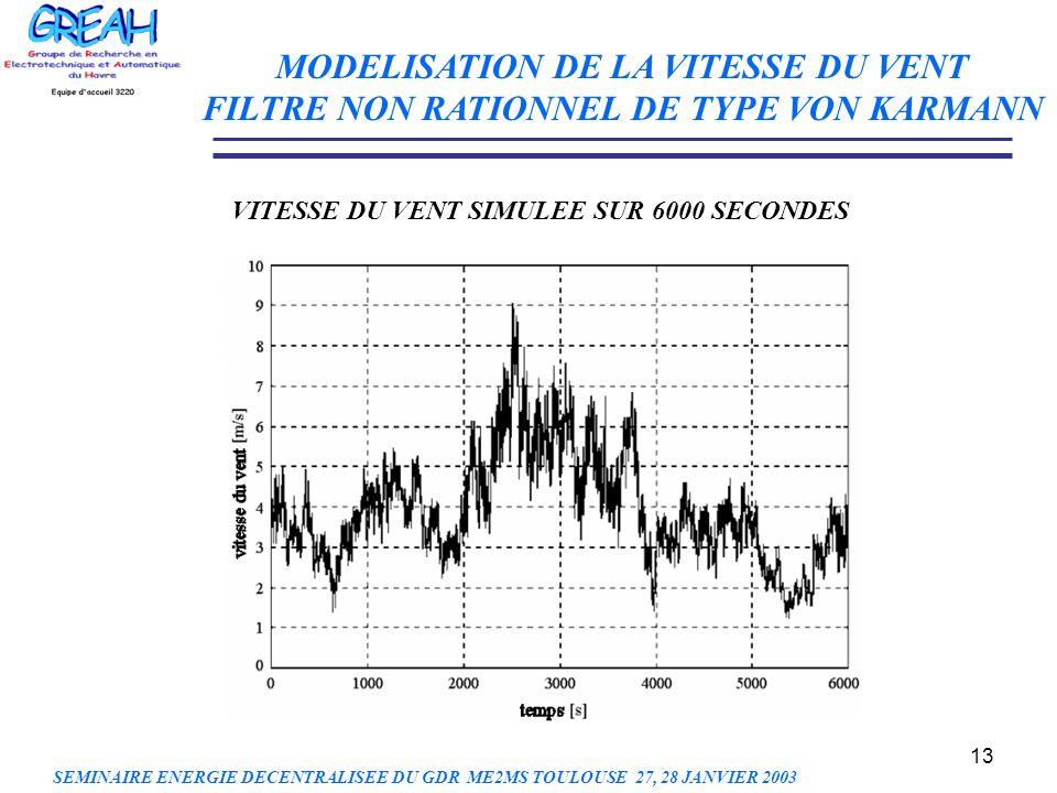 13 MODELISATION DE LA VITESSE DU VENT FILTRE NON RATIONNEL DE TYPE VON KARMANN VITESSE DU VENT SIMULEE SUR 6000 SECONDES SEMINAIRE ENERGIE DECENTRALIS