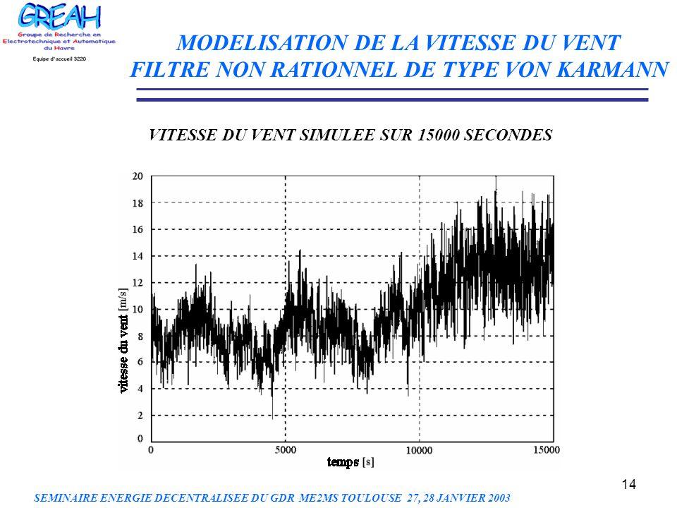 14 MODELISATION DE LA VITESSE DU VENT FILTRE NON RATIONNEL DE TYPE VON KARMANN VITESSE DU VENT SIMULEE SUR 15000 SECONDES SEMINAIRE ENERGIE DECENTRALI