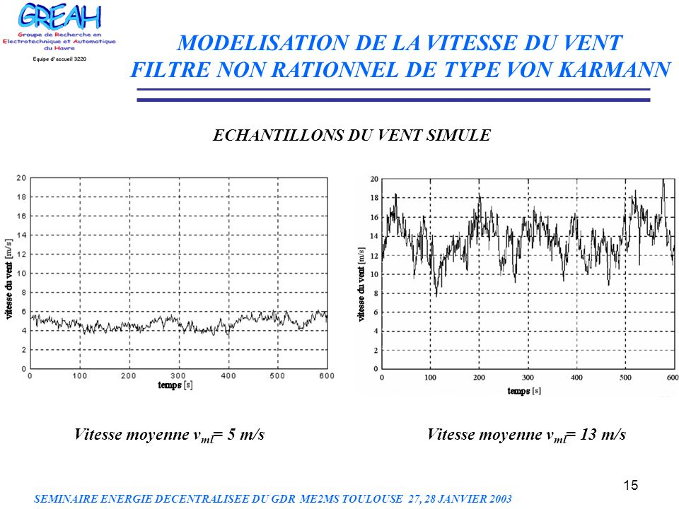 15 MODELISATION DE LA VITESSE DU VENT FILTRE NON RATIONNEL DE TYPE VON KARMANN ECHANTILLONS DU VENT SIMULE Vitesse moyenne v ml = 5 m/sVitesse moyenne