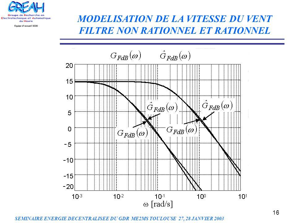 16 MODELISATION DE LA VITESSE DU VENT FILTRE NON RATIONNEL ET RATIONNEL SEMINAIRE ENERGIE DECENTRALISEE DU GDR ME2MS TOULOUSE 27, 28 JANVIER 2003