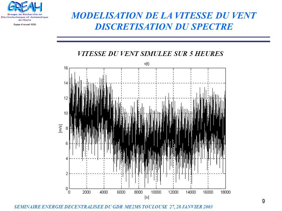 9 MODELISATION DE LA VITESSE DU VENT DISCRETISATION DU SPECTRE VITESSE DU VENT SIMULEE SUR 5 HEURES SEMINAIRE ENERGIE DECENTRALISEE DU GDR ME2MS TOULO