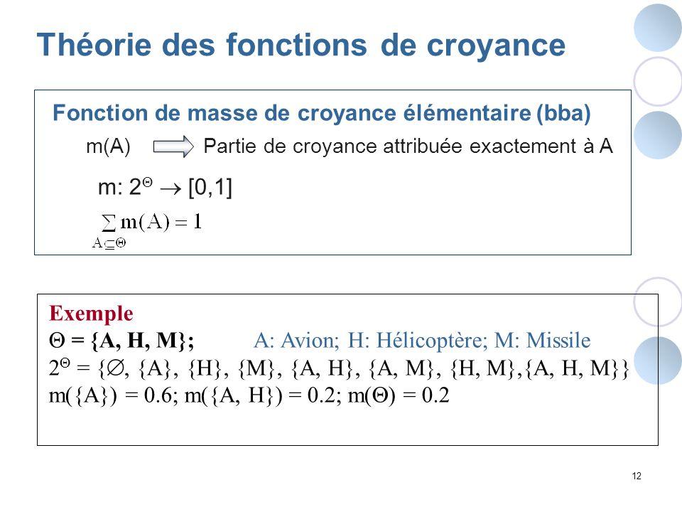 12 Fonction de masse de croyance élémentaire (bba) m: 2 [0,1] m(A)Partie de croyance attribuée exactement à A Exemple = {A, H, M}; A: Avion; H: Hélico