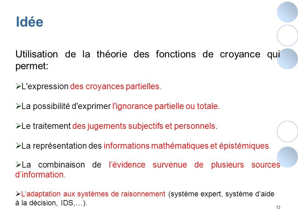13 Idée Utilisation de la théorie des fonctions de croyance qui permet: L'expression des croyances partielles. La possibilité d'exprimer l'ignorance p