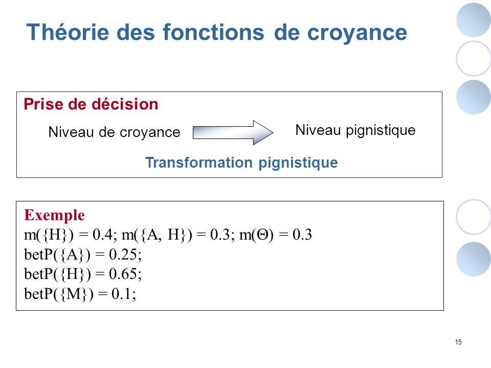 15 Prise de décision Niveau de croyance Niveau pignistique Transformation pignistique Exemple m({H}) = 0.4; m({A, H}) = 0.3; m( ) = 0.3 betP({A}) = 0.