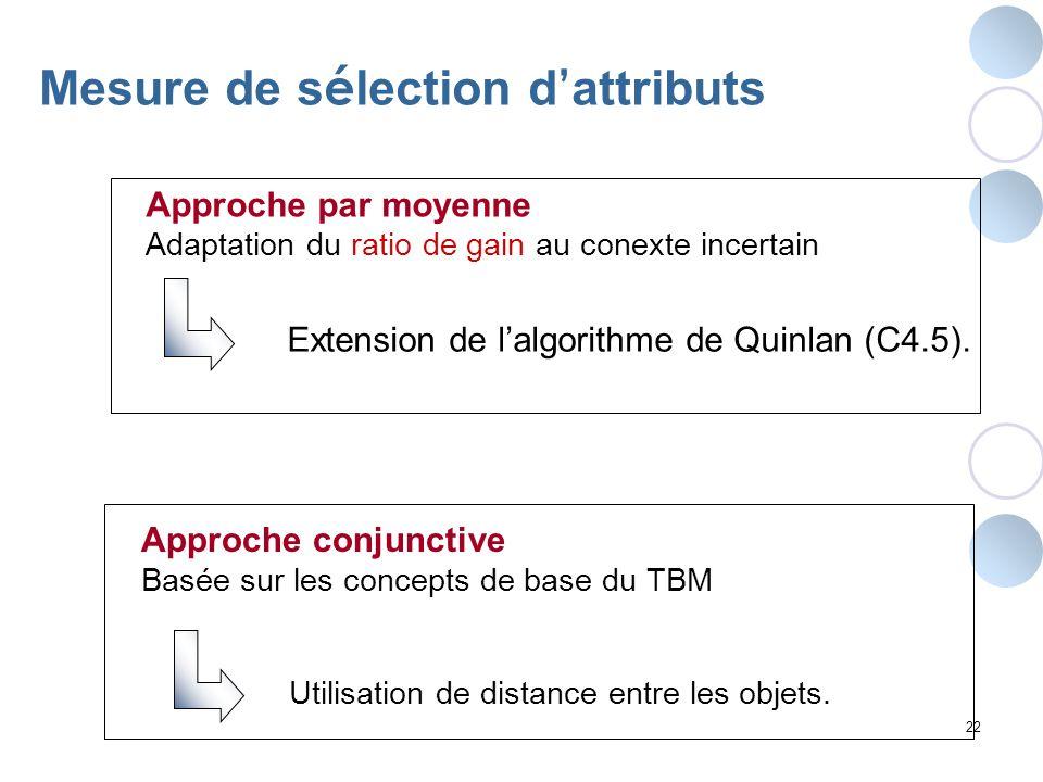 22 Mesure de s é lection d attributs Extension de lalgorithme de Quinlan (C4.5). Approche par moyenne Adaptation du ratio de gain au conexte incertain