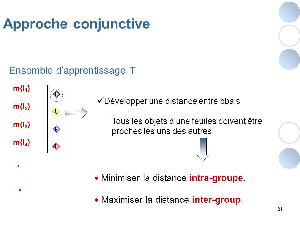 24 Approche conjunctive I4I4 I1I1 I2I2 I3I3 Ensemble dapprentissage T m{I 1 } m{I 2 } m{I 3 } m{I 4 }. Développer une distance entre bbas Tous les obj