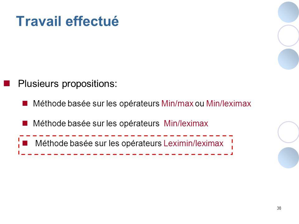 38 Travail effectué Plusieurs propositions: Méthode basée sur les opérateurs Min/max ou Min/leximax Méthode basée sur les opérateurs Min/leximax Métho