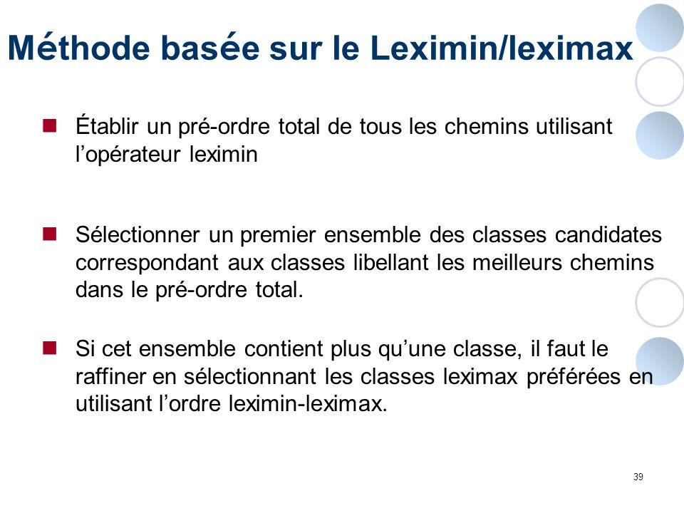 39 M é thode bas é e sur le Leximin/leximax Établir un pré-ordre total de tous les chemins utilisant lopérateur leximin Sélectionner un premier ensemb