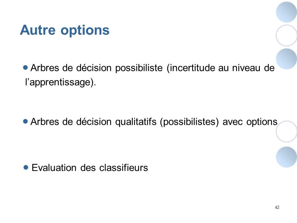 42 Autre options Arbres de décision qualitatifs (possibilistes) avec options Arbres de décision possibiliste (incertitude au niveau de lapprentissage)