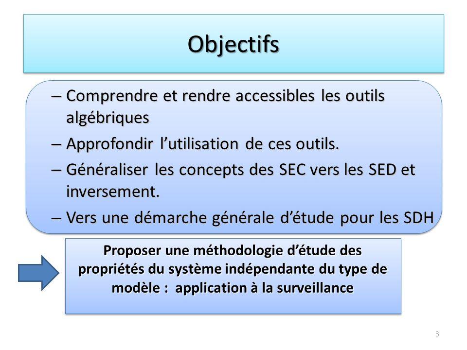 Perspectives : Décomposition de modèles hybrides Perspectives : Décomposition de modèles hybrides 74 1.Considérer les dynamiques événementielles et temporelles comme indépendantes (commutation) – Décompositions indépendantes du modèle temporel et du modèle événementiel 2.Considérer le cas général et les couplages temporels- événementiels – Décrire le modèle hybride sous forme de quintuplet – Proposer une structure algébrique adaptée Modèle complet hybride Sous-modèle hybride