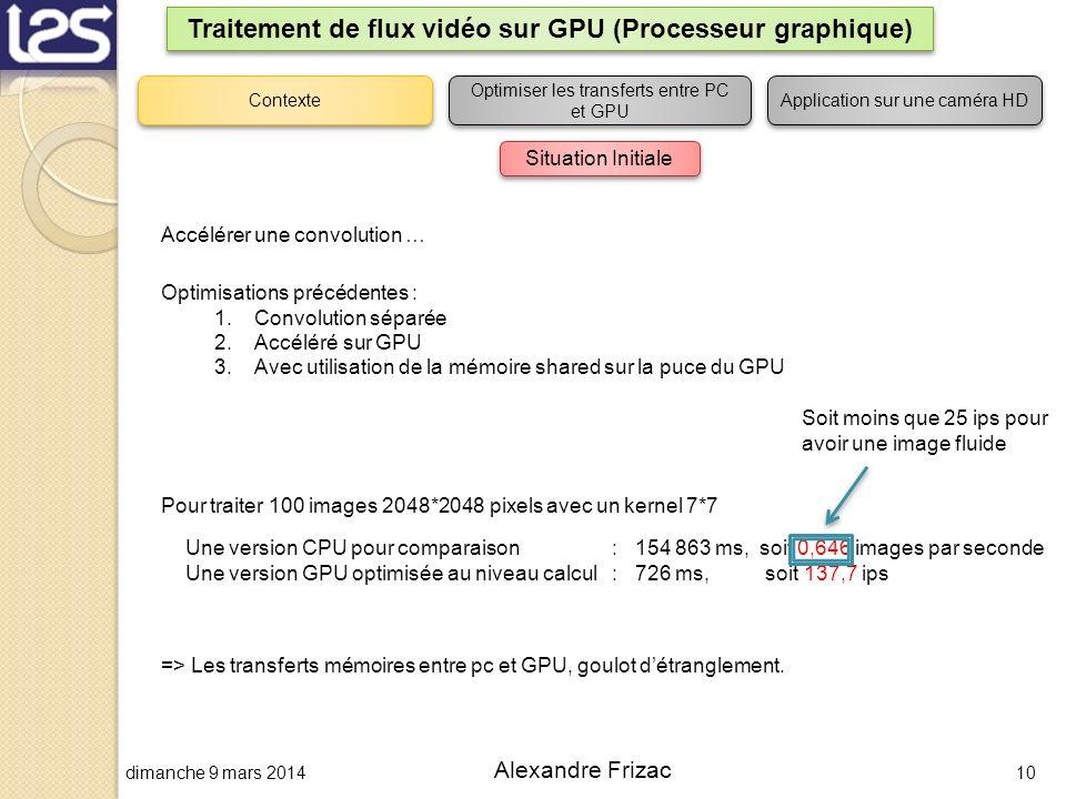 dimanche 9 mars 201410 Alexandre Frizac Traitement de flux vidéo sur GPU (Processeur graphique) Contexte Optimiser les transferts entre PC et GPU Appl