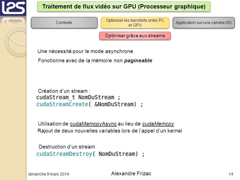 dimanche 9 mars 201414 Alexandre Frizac Traitement de flux vidéo sur GPU (Processeur graphique) Contexte Optimiser les transferts entre PC et GPU Appl