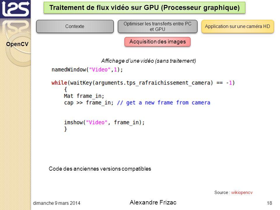 dimanche 9 mars 201418 Alexandre Frizac Traitement de flux vidéo sur GPU (Processeur graphique) Contexte Optimiser les transferts entre PC et GPU Appl