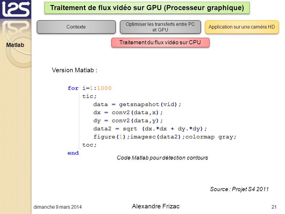 dimanche 9 mars 201421 Alexandre Frizac Traitement de flux vidéo sur GPU (Processeur graphique) Contexte Optimiser les transferts entre PC et GPU Appl
