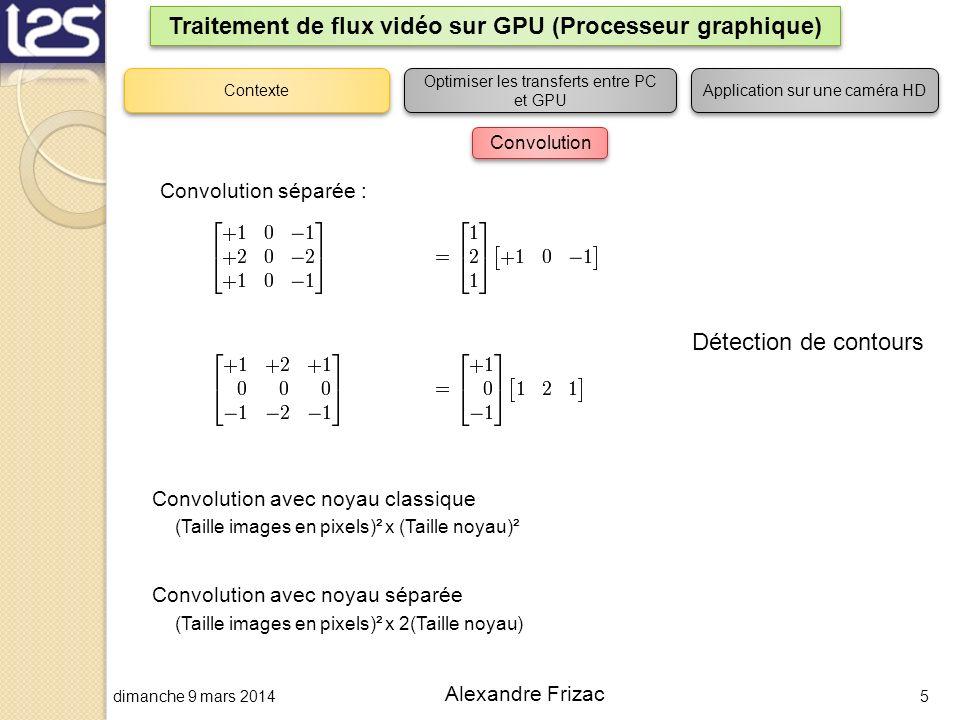 dimanche 9 mars 20145 Alexandre Frizac Traitement de flux vidéo sur GPU (Processeur graphique) (Taille images en pixels)² x (Taille noyau)² Convolutio