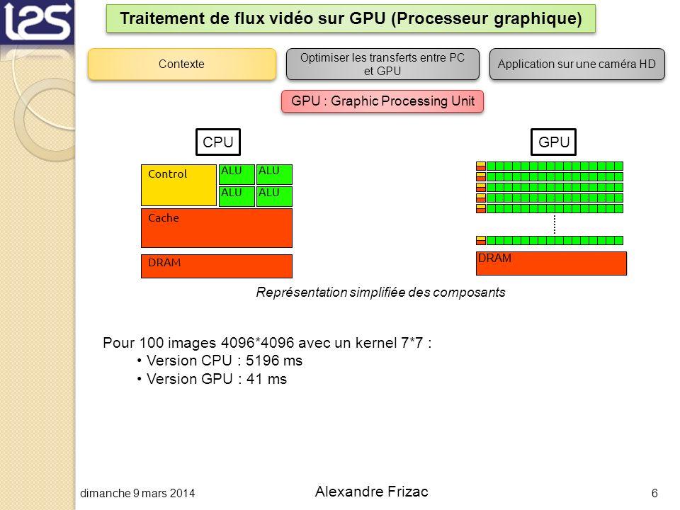 dimanche 9 mars 20146 Alexandre Frizac Traitement de flux vidéo sur GPU (Processeur graphique) Contexte Optimiser les transferts entre PC et GPU Appli