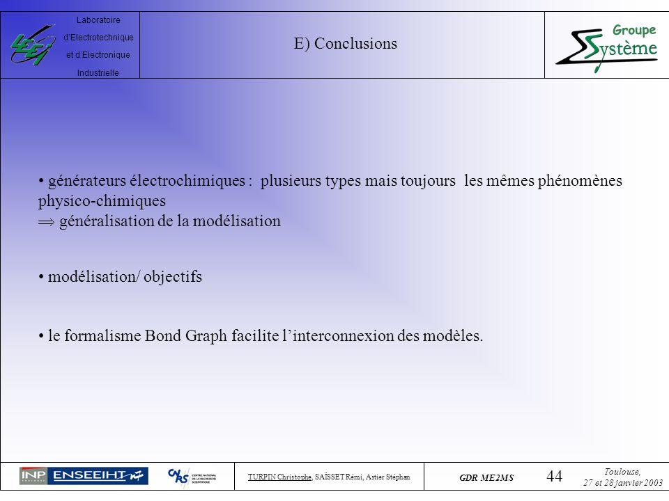 Laboratoire dElectrotechnique et dElectronique Industrielle Groupe TURPIN Christophe, SAÏSSET Rémi, Astier Stéphan Toulouse, Toulouse, 27 et 28 janvie
