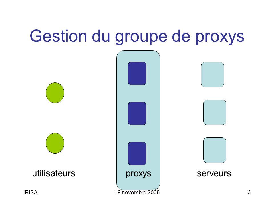 IRISA18 novembre 20053 Gestion du groupe de proxys utilisateursproxysserveurs