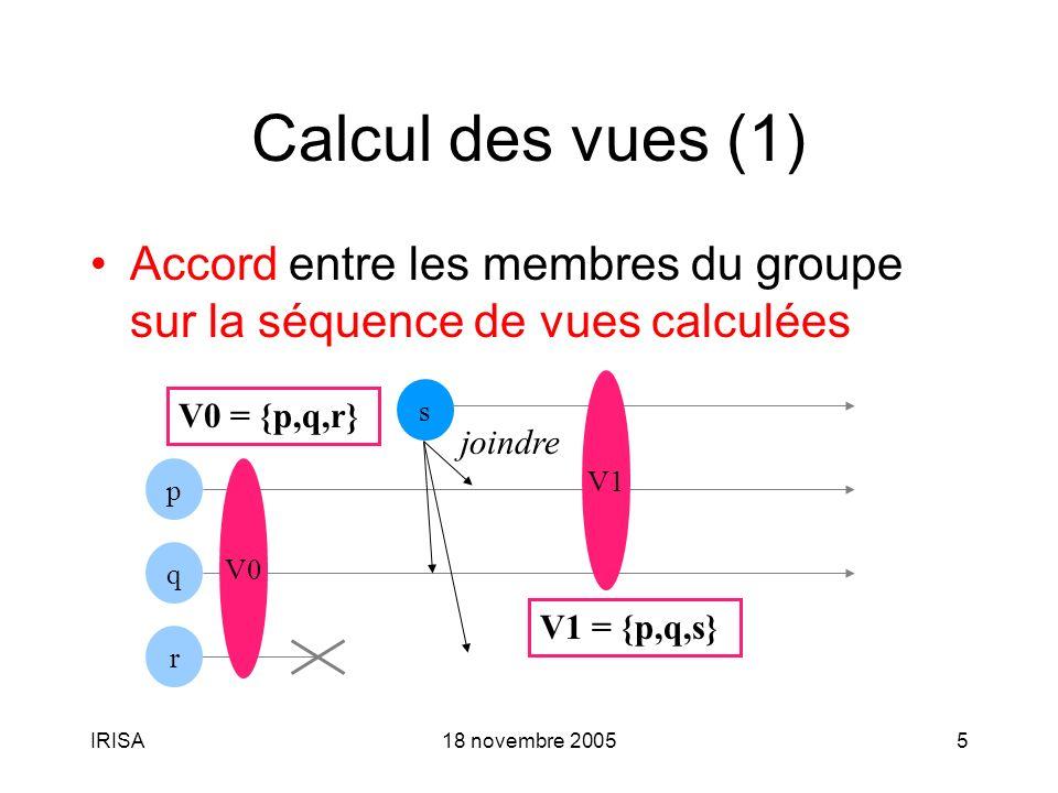 IRISA18 novembre 20055 Calcul des vues (1) Accord entre les membres du groupe sur la séquence de vues calculées p r s q joindre V1 = {p,q,s} V0 = {p,q,r} V0 V1