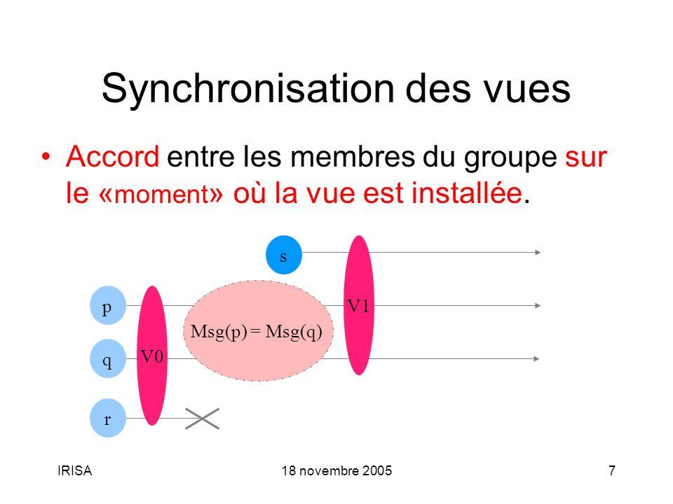 IRISA18 novembre 20057 Synchronisation des vues Accord entre les membres du groupe sur le « moment » où la vue est installée.