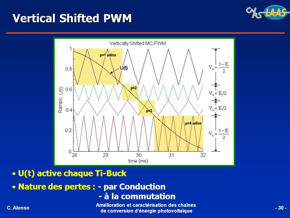 Vertical Shifted PWM U(t) active chaque Ti-Buck Nature des pertes : - par Conduction - à la commutation C. Alonso Amélioration et caractérisation des