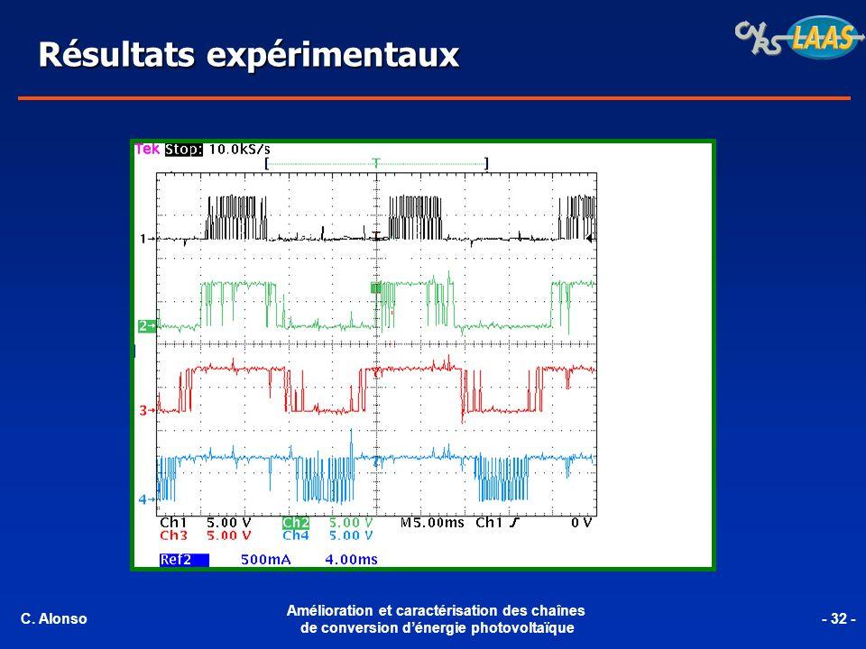 Résultats expérimentaux C. Alonso Amélioration et caractérisation des chaînes de conversion dénergie photovoltaïque - 32 -