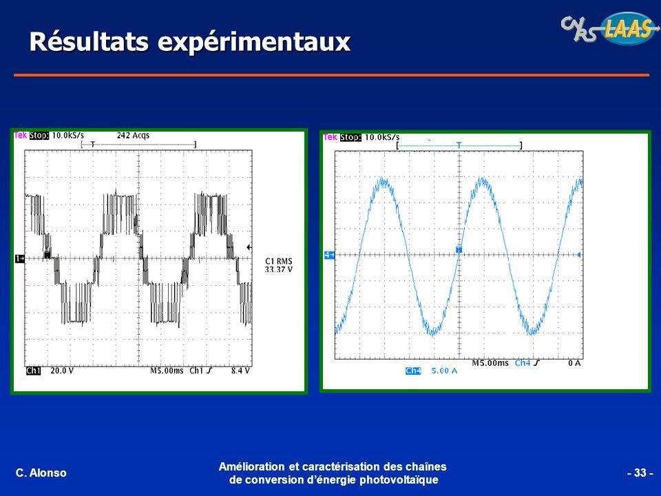 Résultats expérimentaux C. Alonso Amélioration et caractérisation des chaînes de conversion dénergie photovoltaïque - 33 -