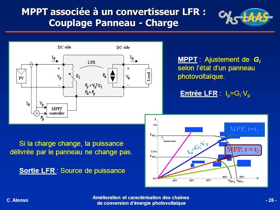 MPPT associée à un convertisseur LFR : Couplage Panneau - Charge Si la charge change, la puissance délivrée par le panneau ne change pas. Sortie LFR :