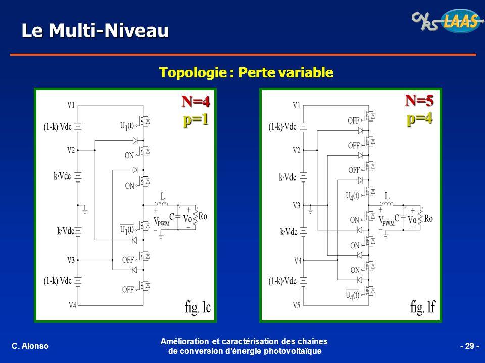 Le Multi-Niveau Topologie : Perte variable N=4p=1N=5p=4 C. Alonso Amélioration et caractérisation des chaînes de conversion dénergie photovoltaïque -