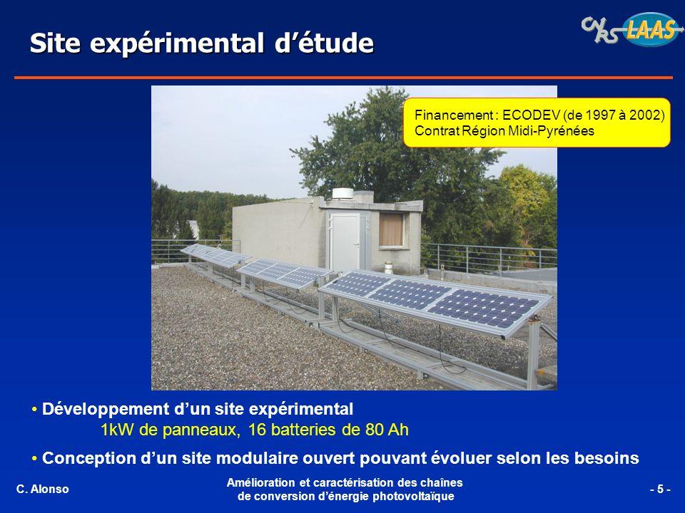 Site expérimental détude Financement : ECODEV (de 1997 à 2002) Contrat Région Midi-Pyrénées Développement dun site expérimental 1kW de panneaux, 16 ba