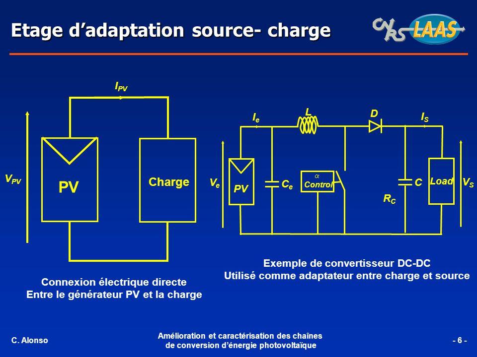 Etage dadaptation source- charge PV Charge I PV V PV Connexion électrique directe Entre le générateur PV et la charge Exemple de convertisseur DC-DC Utilisé comme adaptateur entre charge et source RCRC D L PV Load CeCe C Control ISIS IeIe VSVS VeVe C.