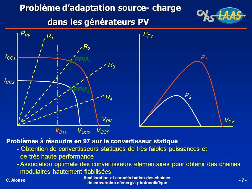 P PV V PV P1P1 P2P2 P PV V PV R1R1 R2R2 R3R3 R4R4 V OC1 V OC2 I CC2 I CC1 PPM 1 PPM 2 V Bat Problème dadaptation source- charge dans les générateurs P