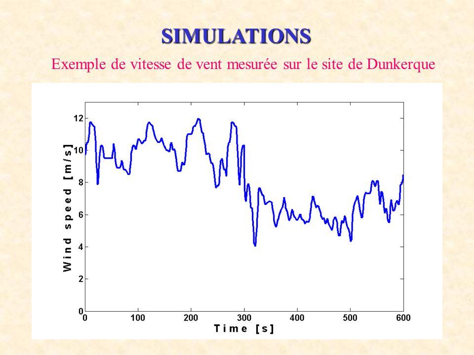 13 Exemple de vitesse de vent mesurée sur le site de Dunkerque SIMULATIONS