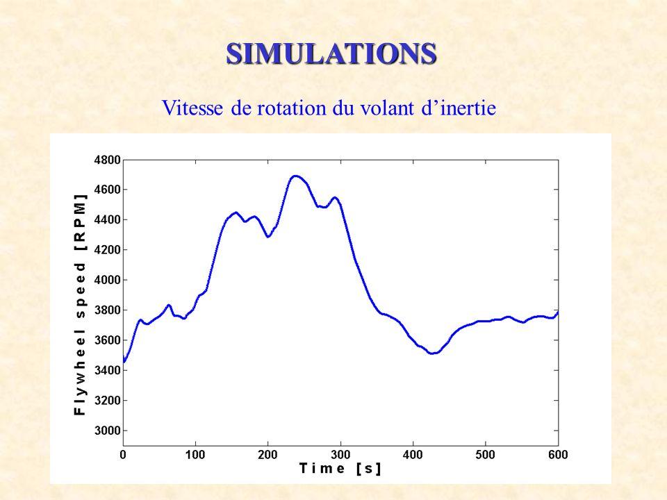 17 Vitesse de rotation du volant dinertie SIMULATIONS