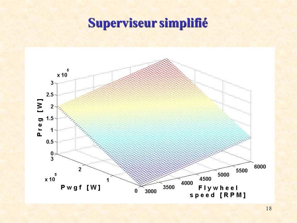 18 Superviseur simplifié