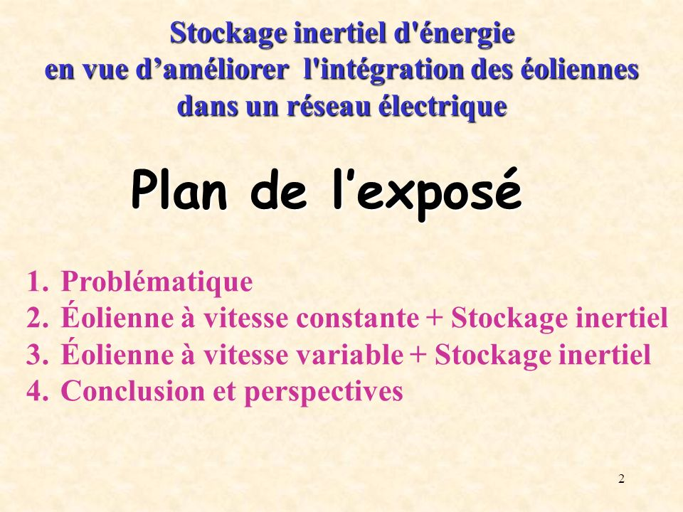 2 1.Problématique 2.Éolienne à vitesse constante + Stockage inertiel 3.Éolienne à vitesse variable + Stockage inertiel 4.Conclusion et perspectives Pl