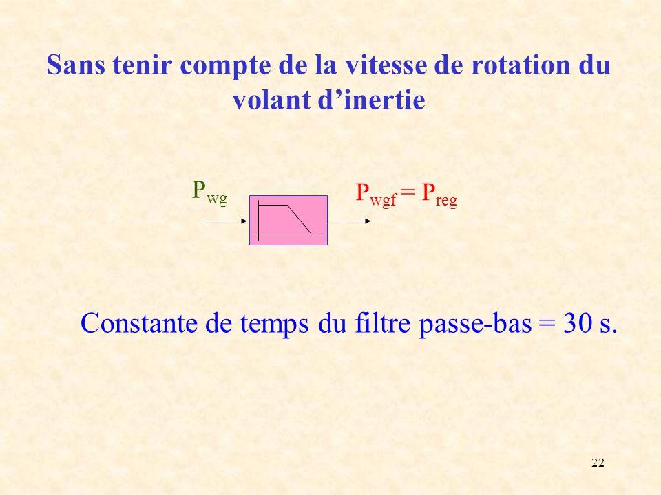 22 Sans tenir compte de la vitesse de rotation du volant dinertie P wg P wgf = P reg Constante de temps du filtre passe-bas = 30 s.