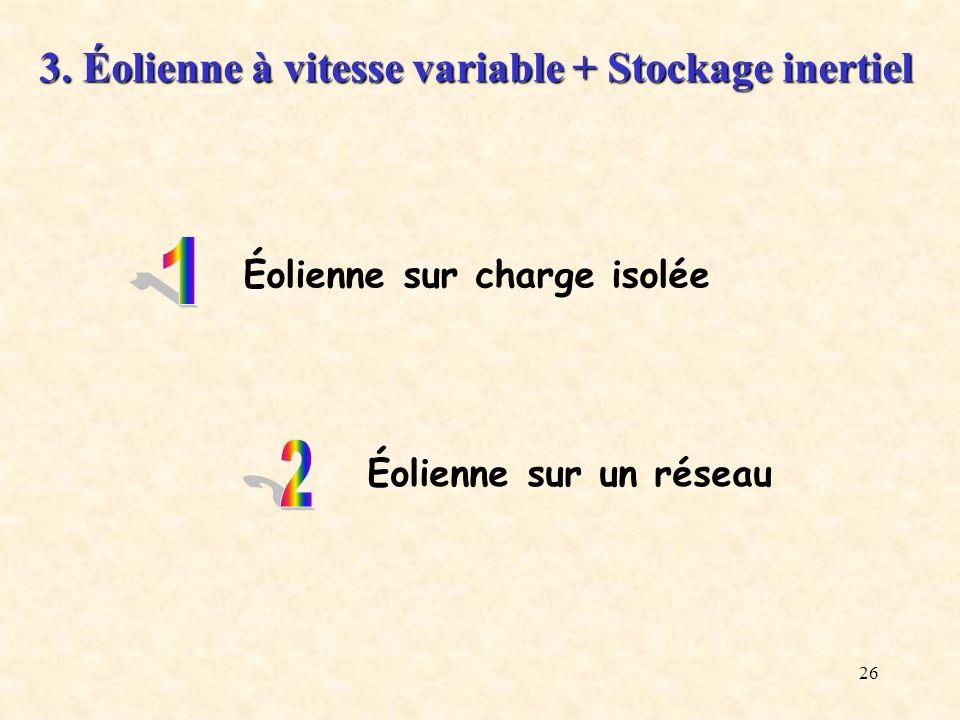 26 3. Éolienne à vitesse variable + Stockage inertiel Éolienne sur charge isolée Éolienne sur un réseau