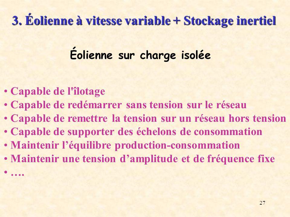 27 3. Éolienne à vitesse variable + Stockage inertiel Capable de l'îlotage Capable de redémarrer sans tension sur le réseau Capable de remettre la ten