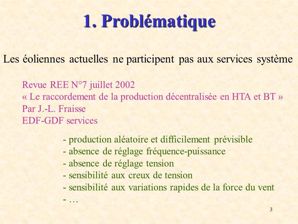 3 1. Problématique Les éoliennes actuelles ne participent pas aux services système - production aléatoire et difficilement prévisible - absence de rég